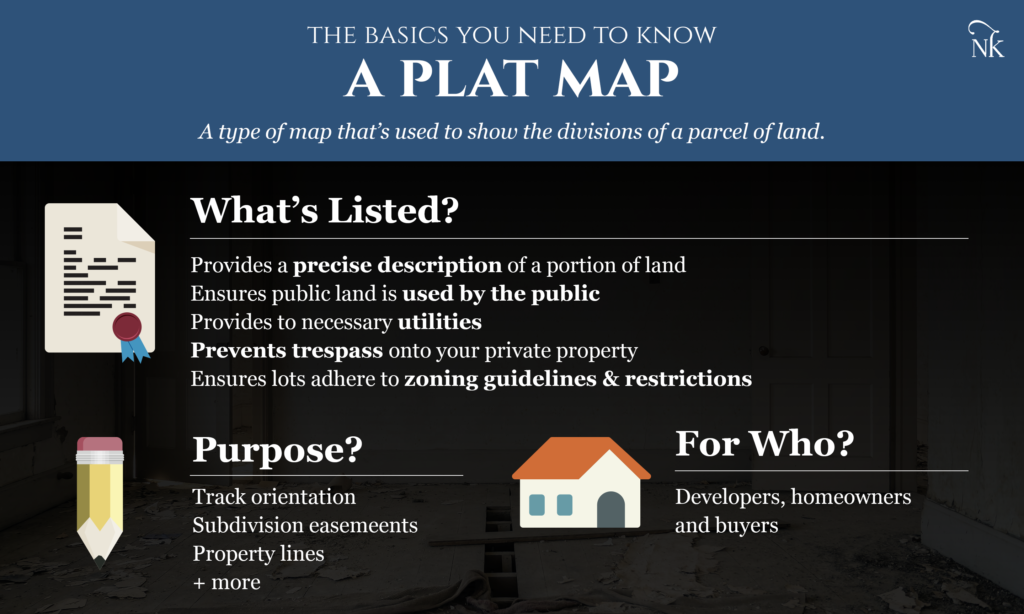 Plat Map Infographic